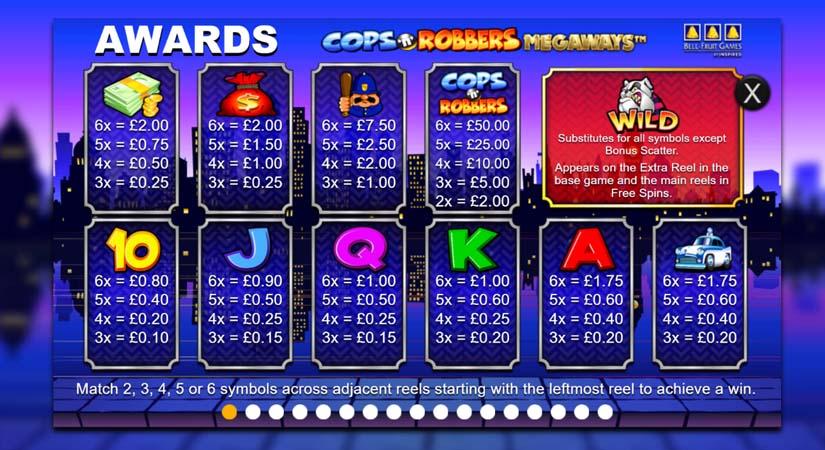Cops N Robbers Megaways Slot Symbols