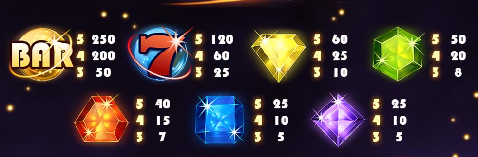 Starburst Slots Symbols
