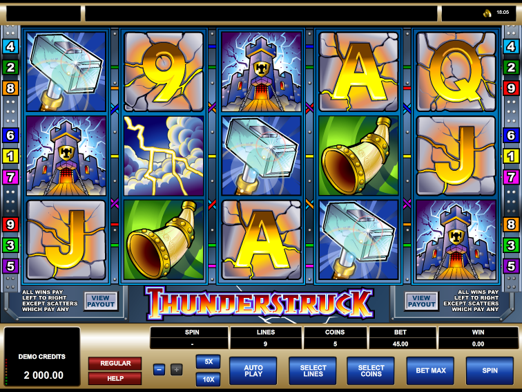 Thunderstruck Slots Gameplay